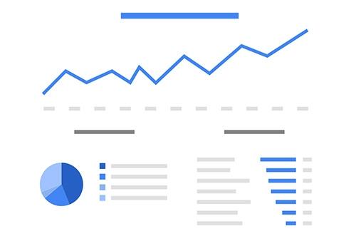 blogpost statistics